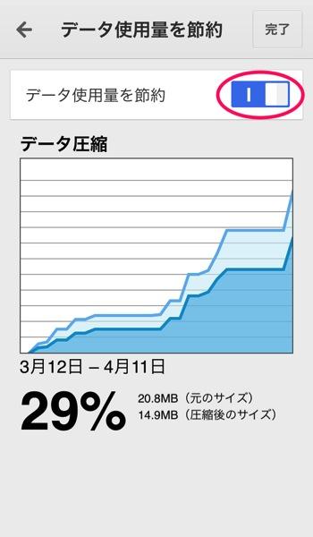 IPhone Chrome Bandwidth 03