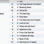 iTunes-Match-Sync-Plays-01.jpg