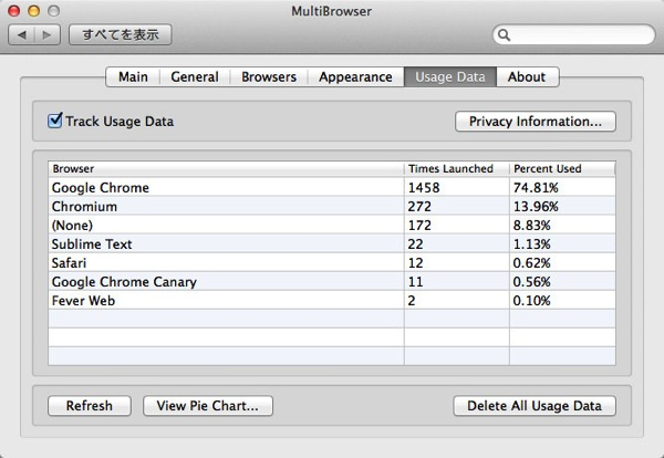 MultiBrowser 06