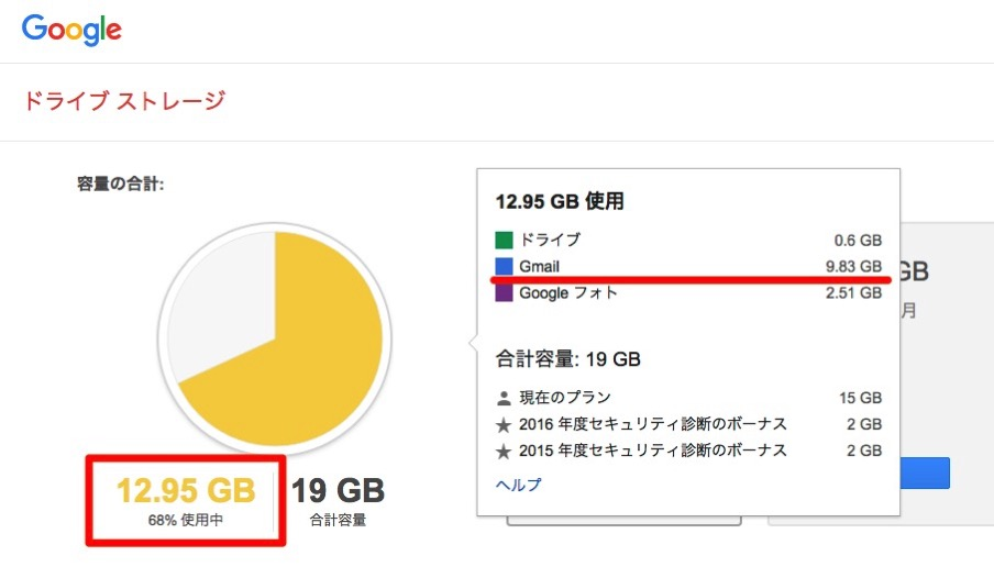 Google Drive Storage after